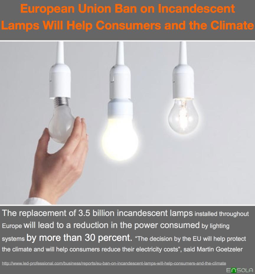 Ensola-LED EU-Ban-lamps-help