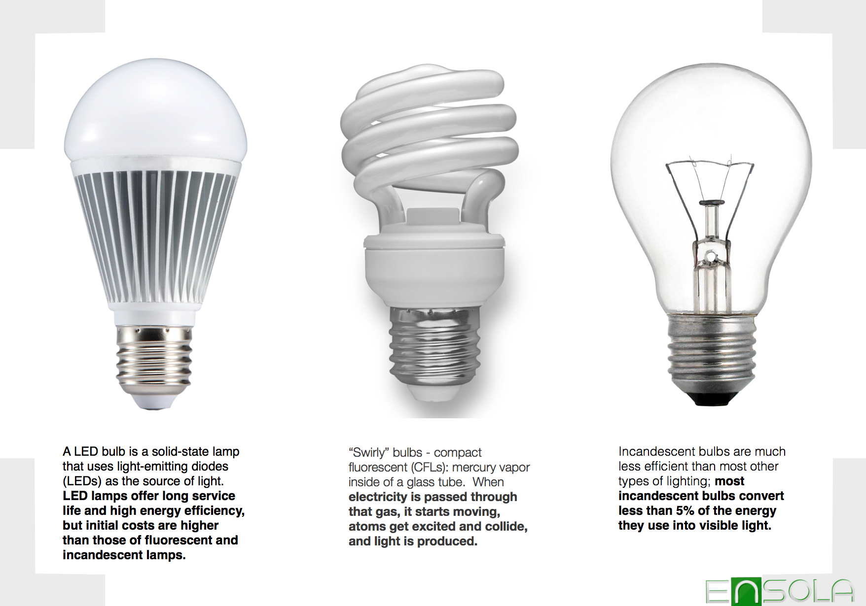 28 Do Led Light Bulbs Get Mathura To Get 24 28 How Much Are Led Light Bulbs Lighting Energy: led light bulb cost