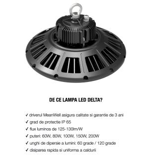 LED_Lampa_Industriala_Delta_Black_Info_2